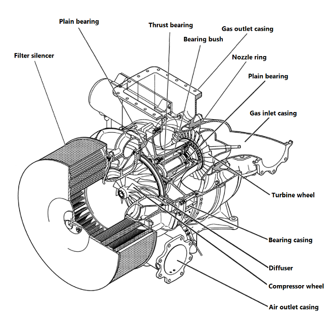 1998 subaru forester engine wiring diagram with 99 Subaru Impreza Wiring Diagram on Jeep 4 0l Engine Coolant Flow Diagram Wiring Diagrams likewise Honda Accord88 Radiator Diagram And Schematics also 88 Land Rover Wiring Diagram further Honda Accord88 Radiator Diagram And Schematics additionally 77ewh Subaru Legacy Finished Changeing Water Pump Lined.